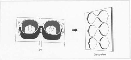 चस्मा बनाउन प्रयोग गरिने डाइको नमुना